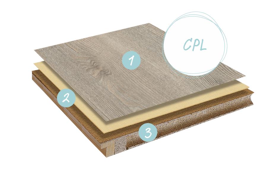 blog cpl tuer schichten - Renovieren mit Beese: Türarten – CPL-Türen und Weißlacktüren [Serie]